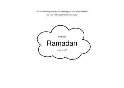Ramadan- Mind Map
