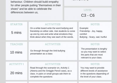Anti Bullying Lesson Plan