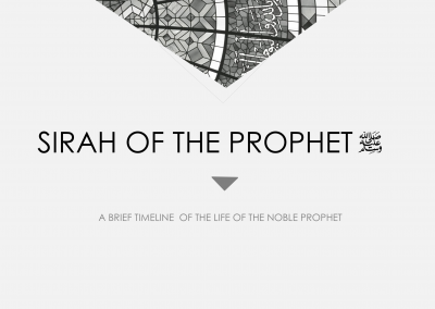 Sirah of the Prophet PPT