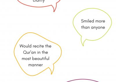 Shama'il – Quote Cards