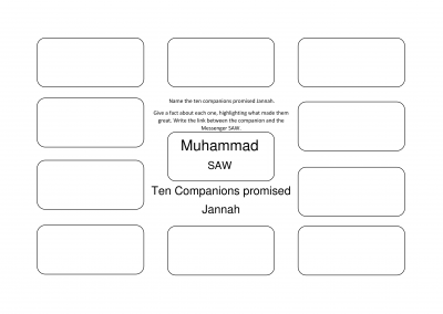 Ten Rightly Guided Companions