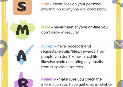 Stay Smart on the Internet Poster