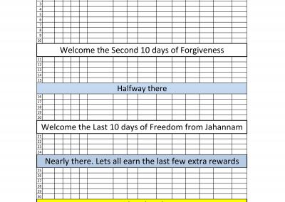 My Ramadhan checklist