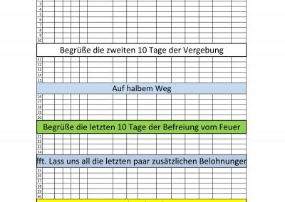 Meine Ramadan Checkliste – German