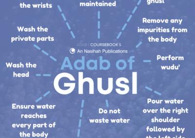 Adab of Ghusl